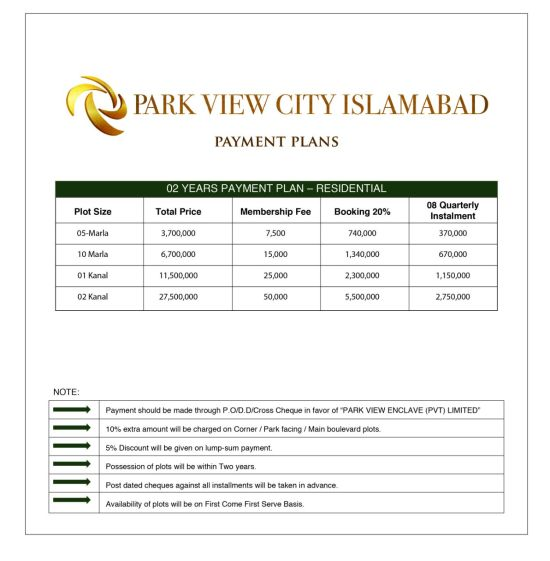 Parkview city Islamabad Payment Plan