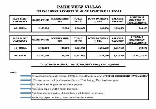 Park View Villas Payment Plan