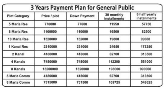 BWC Plots Payment Plan for General Public