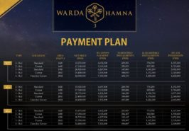 Warda Hamna Residencia 3 Prices