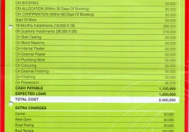Gohar Green City Type A Apartments Payment Plan