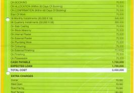 Gohar Green City Type C Apartments Payment Plan