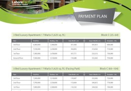 Three Bed Luxury Apartment Payment Plan 2