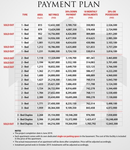 Gold Crest Mall & Residency Payment Plan
