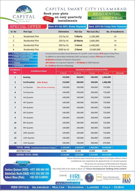 Capital Smart City Islamabad Latest Prices