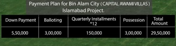 Capital-Awami-Villas-Payment-Plan