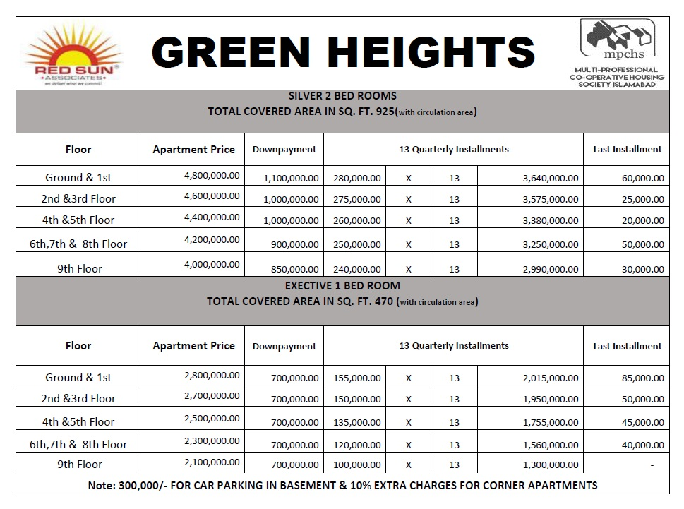 Green Heights Apartments Payment Plan