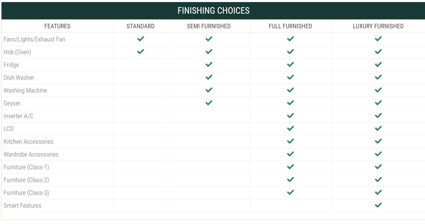 Finishing Choices Smart Villas