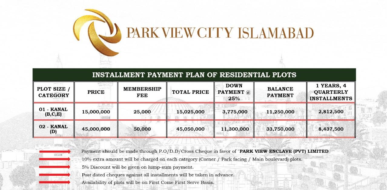 PVC 1k2k Payment Plan