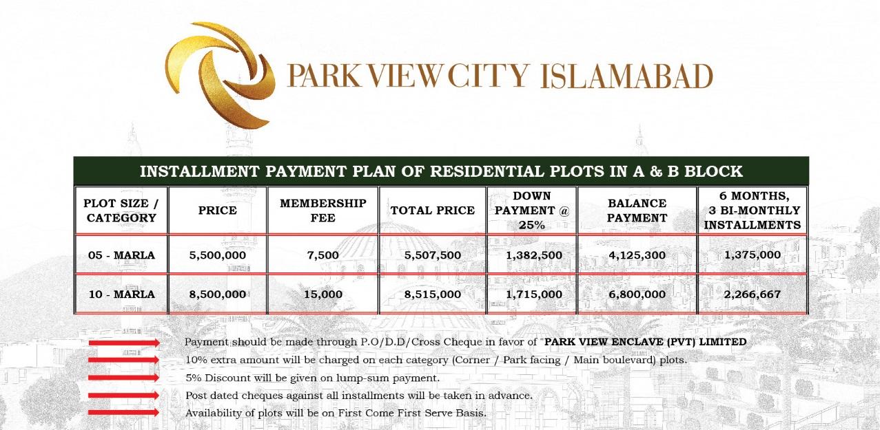 PVC AB Payment Plan