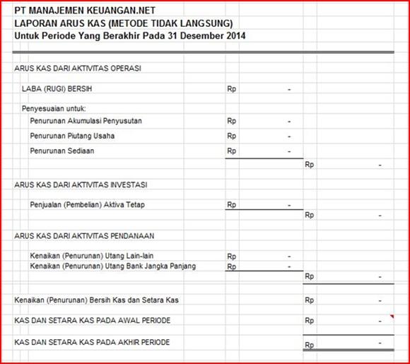 Contoh Laporan Keuangan Tahunan Kas Rt Kumpulan Contoh Laporan