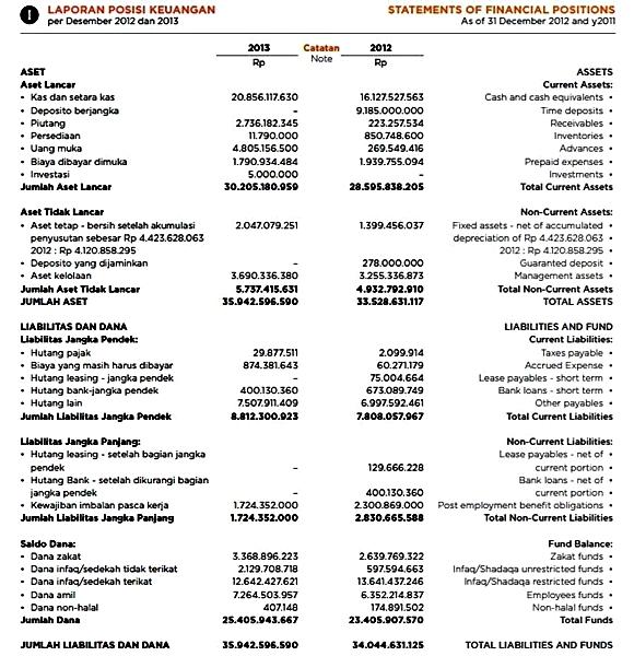 laporan-posisi-keuangan