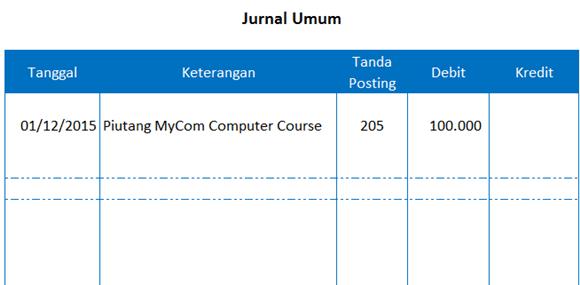 Fungsi dan Format Jurnal Umum