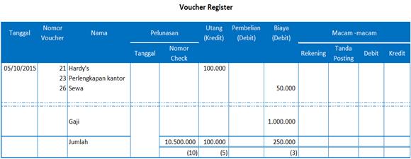 jurnal khusus - voucher register