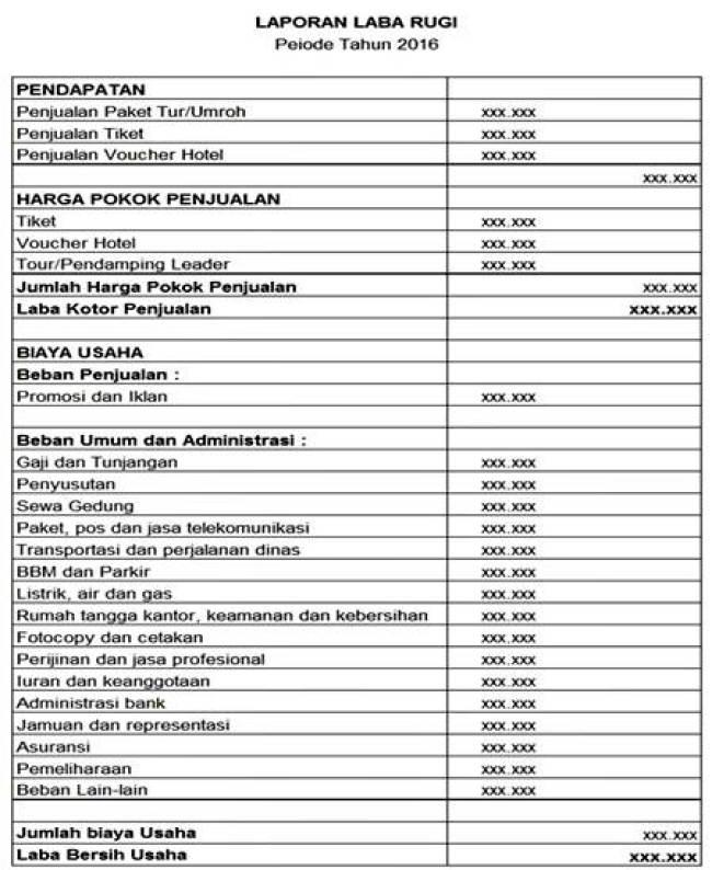 Elemen Laporan Keuangan Perusahaan Jasa Travel Apa Saja