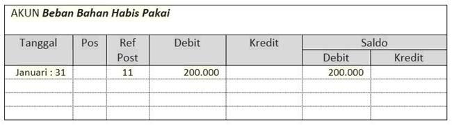 contoh laporan keuangan pdf
