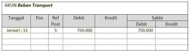 contoh laporan keuangan jasa