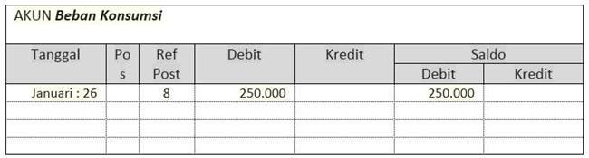 contoh laporan keuangan umkm