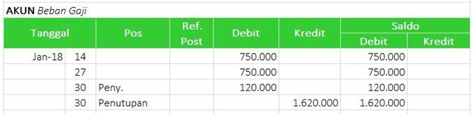 siklus akuntansi perusahaan jasa pdf