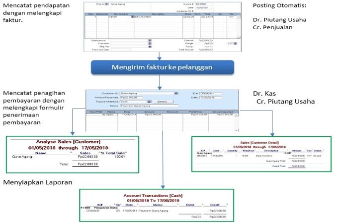 sistem informasi manajemen pembelian