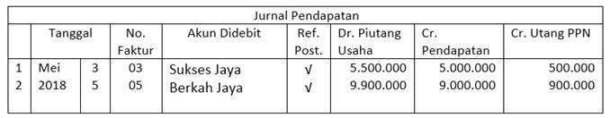 contoh modifikasi jurnal khusus