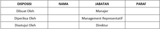 Contoh SOP perusahaan - Pengeluaran Kas