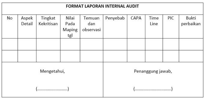 contoh form laporan internal audit