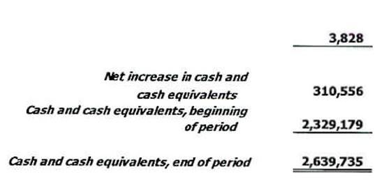 Contoh Laporan Keuangan - arus kas perusahaan manufaktur