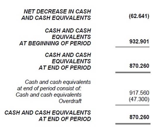 contoh laporan keuangan perusahaan industri