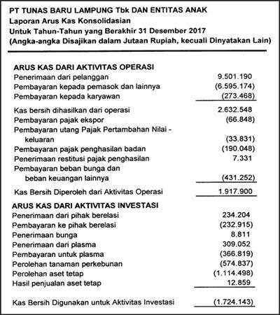 Contoh Laporan Arus Kas - TBL.1