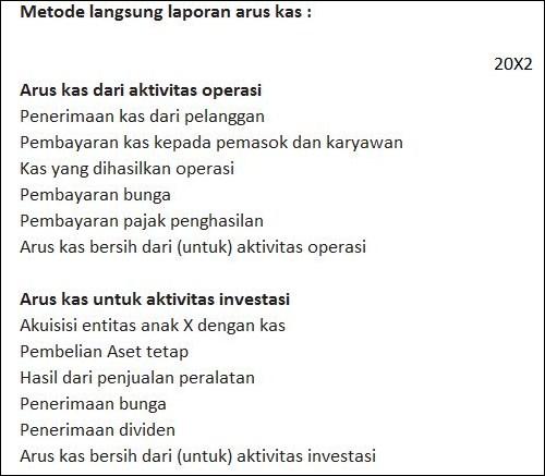 laporan keuangan wakaf - laporan arus kas.1