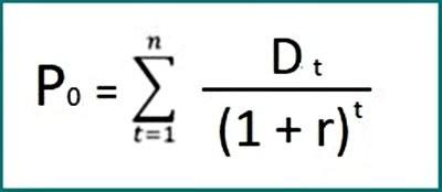 contoh pembagian dividen