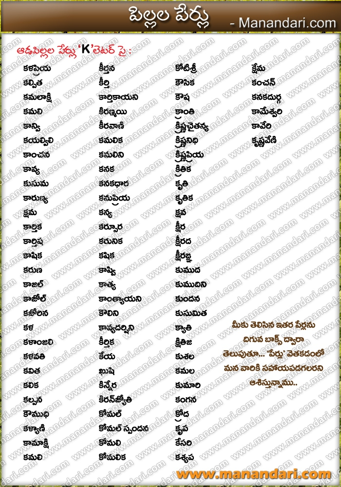 Baby Boy Names Starting With Ko Hindu : names, starting, hindu, Modern, Telugu, Names, Starting, Viewer