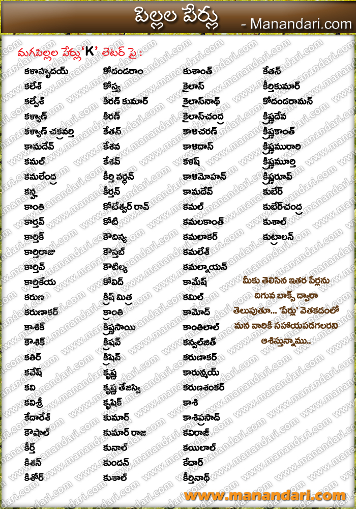 Baby Boy Names Starting With Ka In Telugu : names, starting, telugu, Names, Starting, Telugu, Viewer