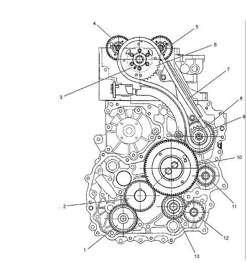 Toyota Hilux Probleme Ambreiaj