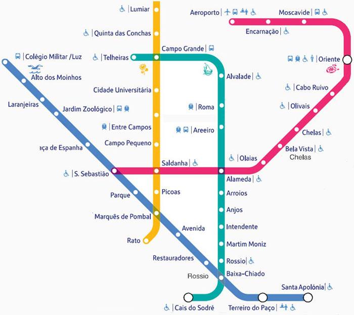 Portugal - Lisbonne métro
