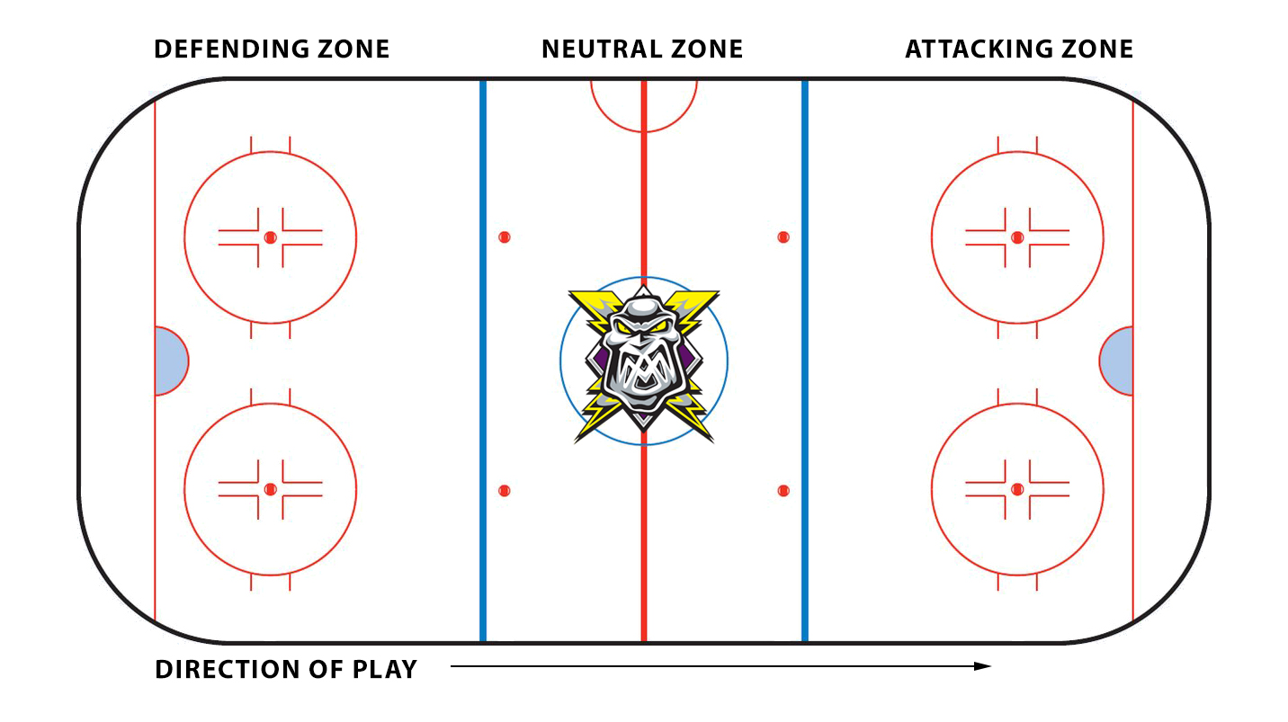 hockey rink diagram guitar amp wiring 101  manchester storm