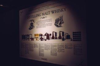 Distilling Malt Whiskey Schaubild Tafel