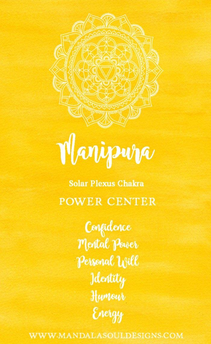 Solar Plexus Chakra - Manipura || Mandala Soul Designs