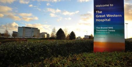 REVEALED Great Western Hospital almost full as NHS commentators warn of 'bleakest winter yet' for health service - The Mandatory Training Group UK -