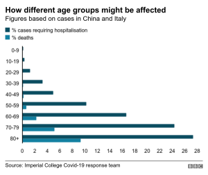 Coronavirus - What's young people's risk - The Mandatory Training Group UK -