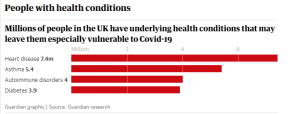 The UK's new coronavirus measures in numbers (3) - The Mandatory Training Group UK -