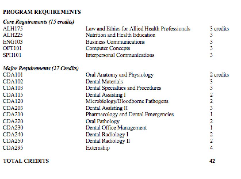 Dental Assistant Certificate  Mandl School The College