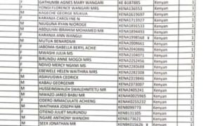 , Names Of 152 Individuals Who Died In The Ethiopian Airways Crash