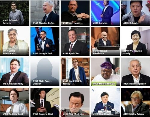 Screenshot 1 1 - The Richest People In The World For 2019