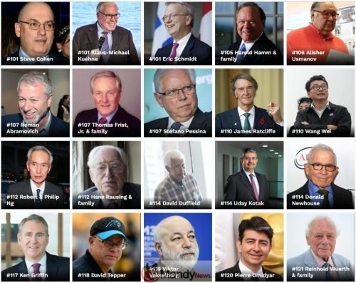 Screenshot_1 The Richest People In The World For 2019