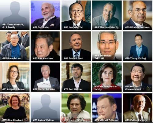 Screenshot 13 - The Richest People In The World For 2019