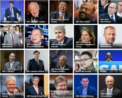 Screenshot_14 The Richest People In The World For 2019