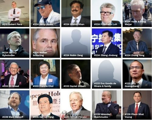Screenshot 4 1 - The Richest People In The World For 2019