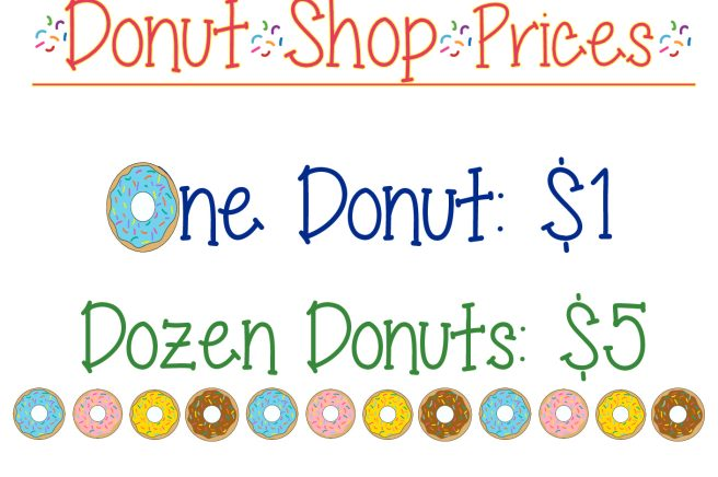 Preschool Dramatic Play Donut Shop Prices Sign by Mandy's Party Printables